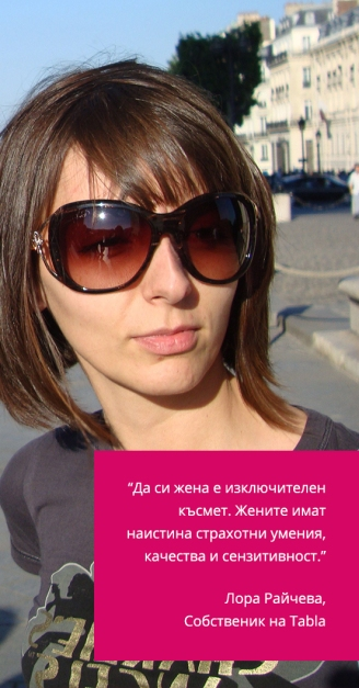 blog-post-lora